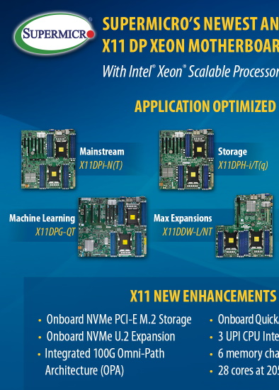 Intel® Xeon™ Scalable X11 Produktfamilie